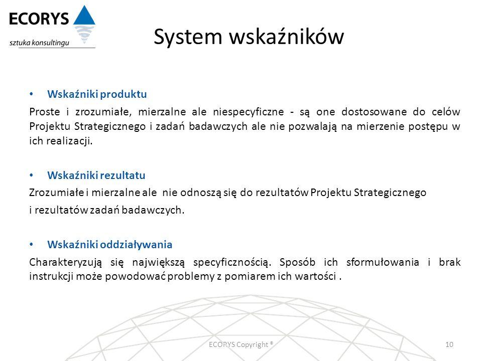 System wskaźników Wskaźniki produktu