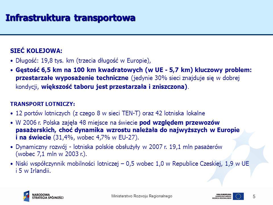 Infrastruktura transportowa