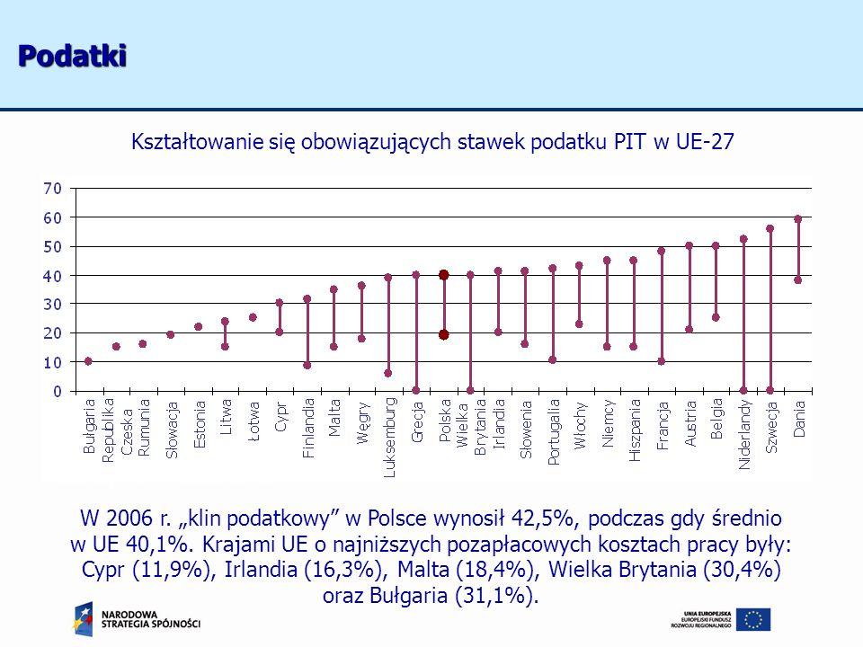 Kształtowanie się obowiązujących stawek podatku PIT w UE-27