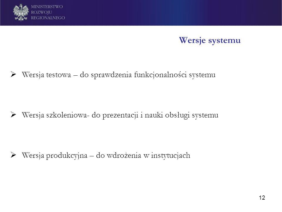 Wersje systemu Wersja testowa – do sprawdzenia funkcjonalności systemu