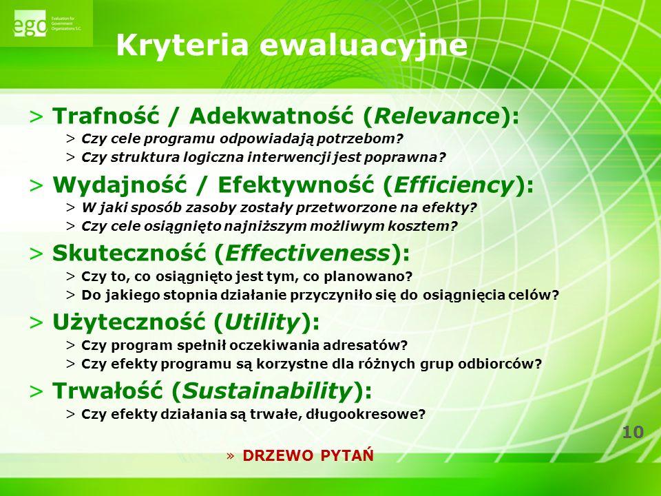 Kryteria ewaluacyjne Trafność / Adekwatność (Relevance):
