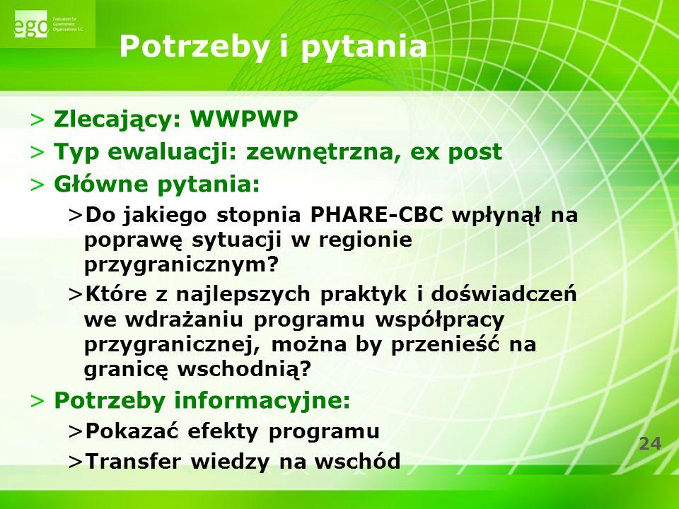 Potrzeby i pytania Zlecający: WWPWP Typ ewaluacji: zewnętrzna, ex post