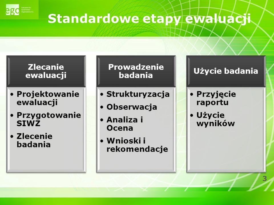 Standardowe etapy ewaluacji