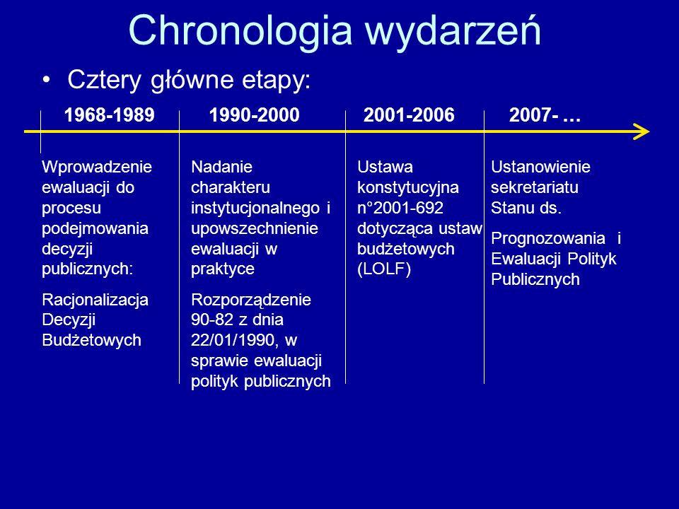 Chronologia wydarzeń Cztery główne etapy: 1968-1989 1990-2000