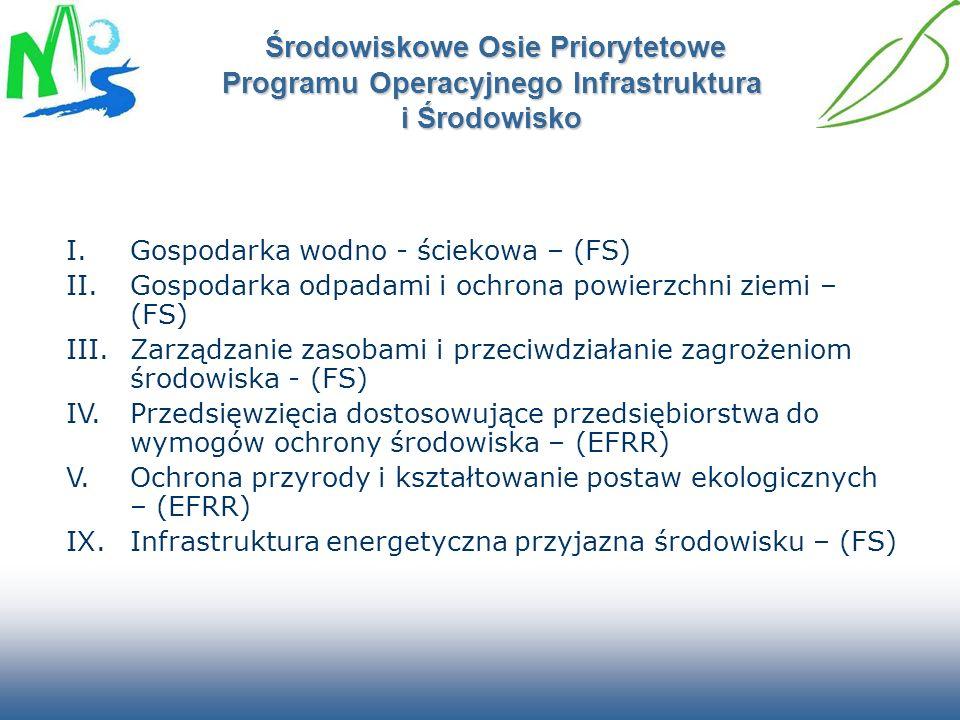 I. Gospodarka wodno - ściekowa – (FS)