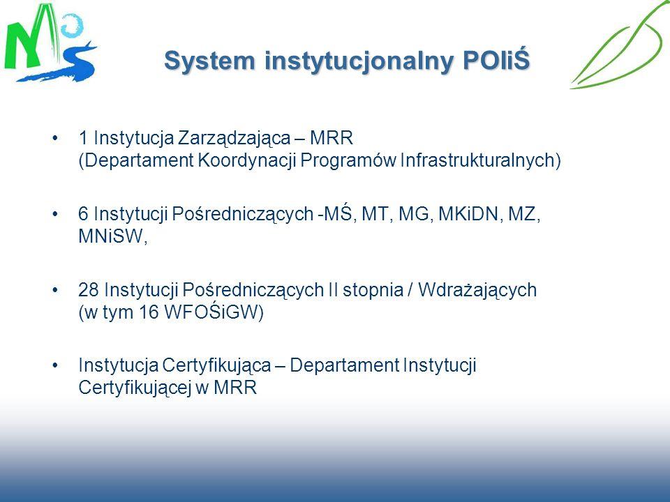 System instytucjonalny POIiŚ
