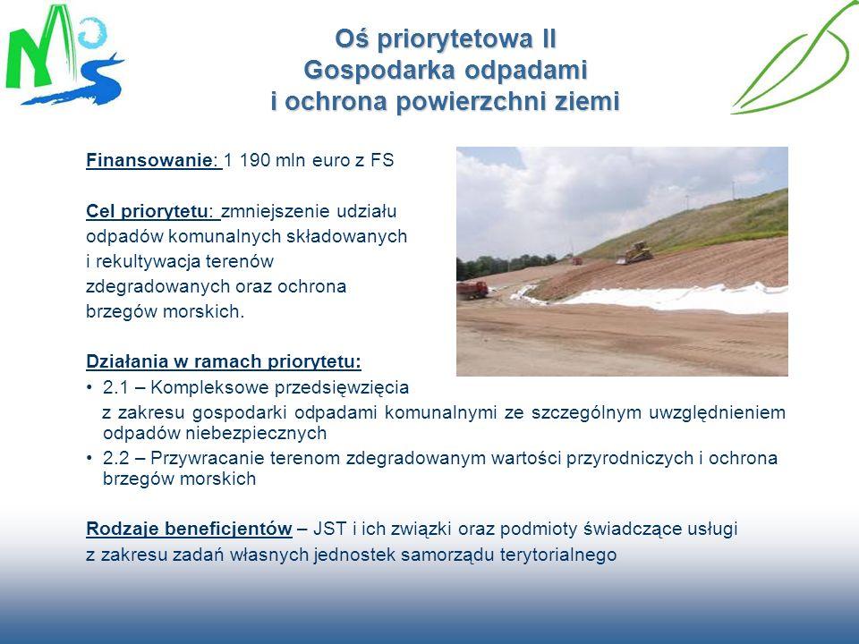 Oś priorytetowa II Gospodarka odpadami i ochrona powierzchni ziemi
