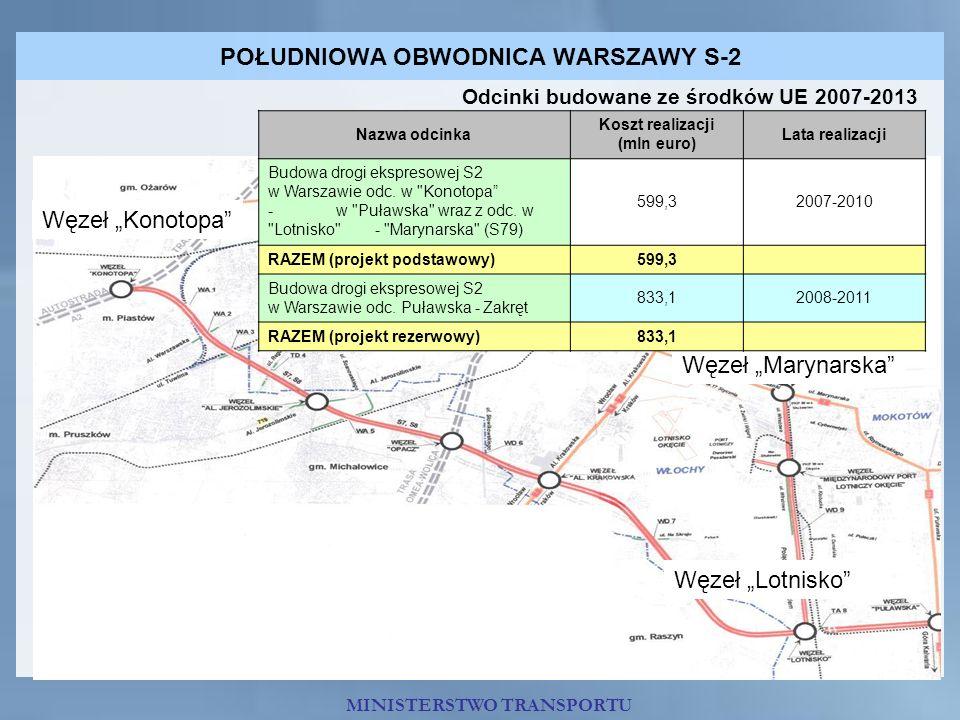 POŁUDNIOWA OBWODNICA WARSZAWY S-2
