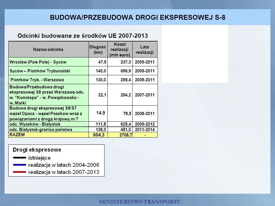 BUDOWA/PRZEBUDOWA DROGI EKSPRESOWEJ S-8
