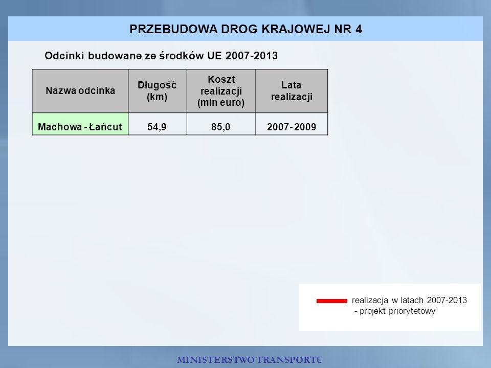 PRZEBUDOWA DROG KRAJOWEJ NR 4 Koszt realizacji (mln euro)