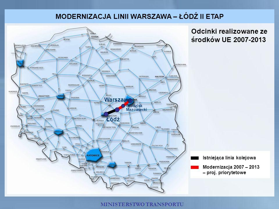 MODERNIZACJA LINII WARSZAWA – ŁÓDŹ II ETAP