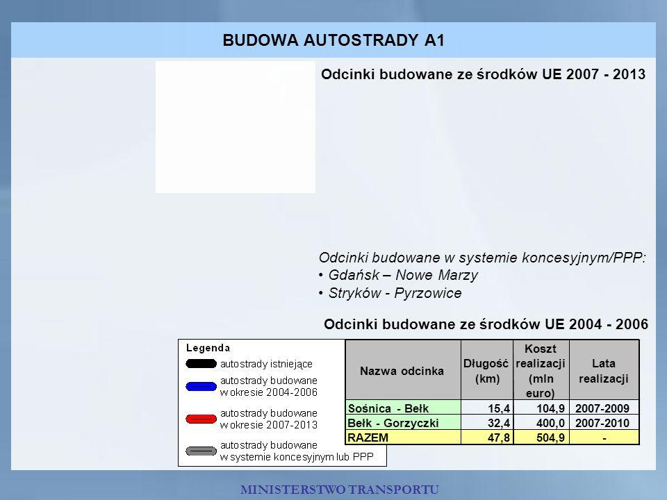 BUDOWA AUTOSTRADY A1 Odcinki budowane ze środków UE 2007 - 2013
