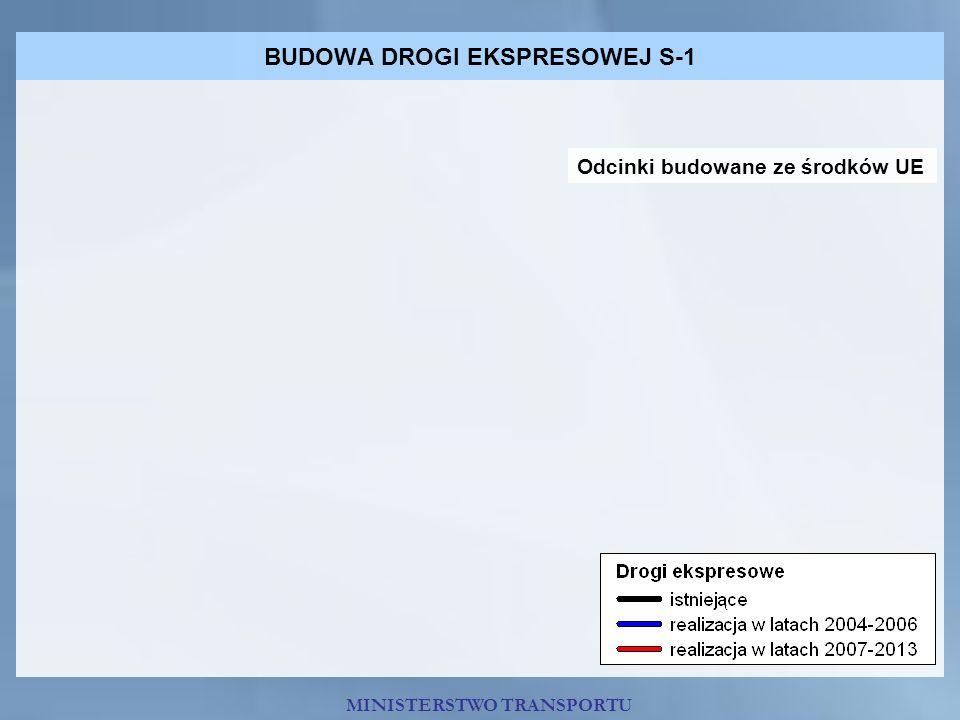 BUDOWA DROGI EKSPRESOWEJ S-1