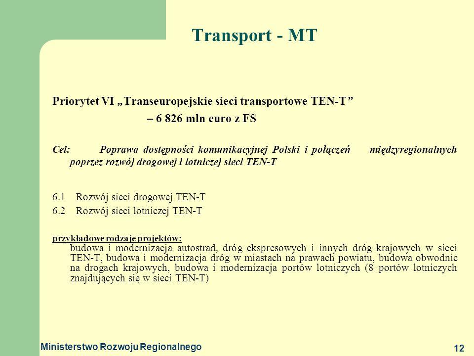 "Transport - MT Priorytet VI ""Transeuropejskie sieci transportowe TEN-T – 6 826 mln euro z FS."