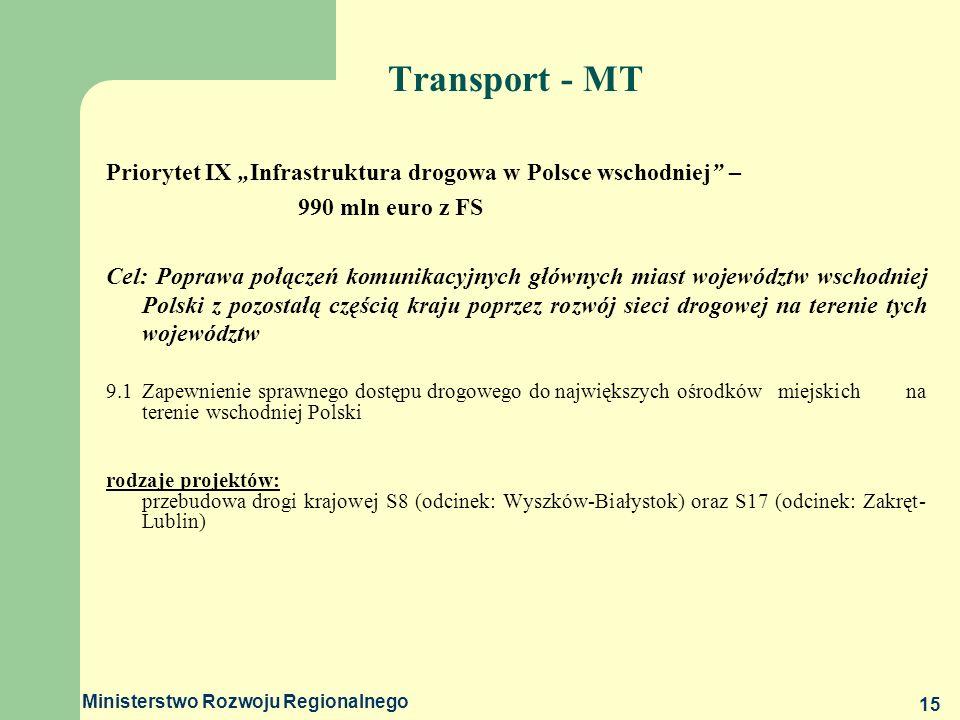 """Transport - MT Priorytet IX """"Infrastruktura drogowa w Polsce wschodniej – 990 mln euro z FS."""