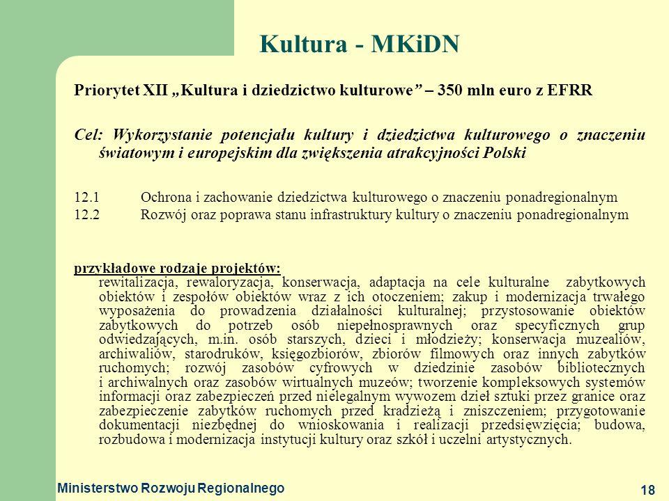 """Kultura - MKiDN Priorytet XII """"Kultura i dziedzictwo kulturowe – 350 mln euro z EFRR."""