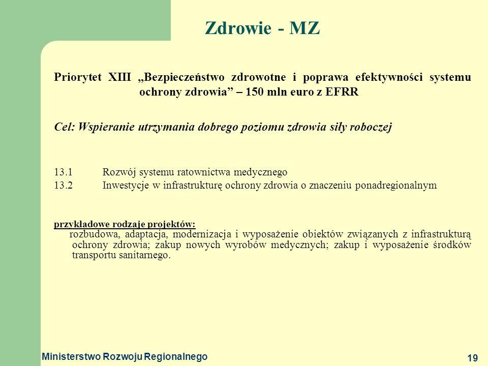 """Zdrowie - MZ Priorytet XIII """"Bezpieczeństwo zdrowotne i poprawa efektywności systemu ochrony zdrowia – 150 mln euro z EFRR."""