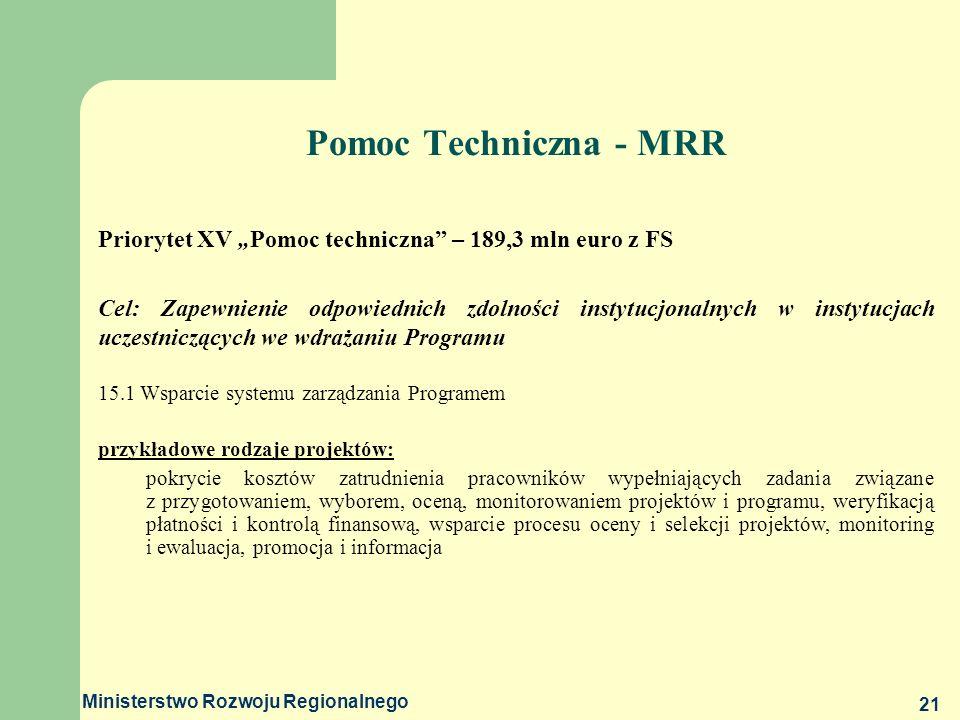 """Pomoc Techniczna - MRR Priorytet XV """"Pomoc techniczna – 189,3 mln euro z FS."""