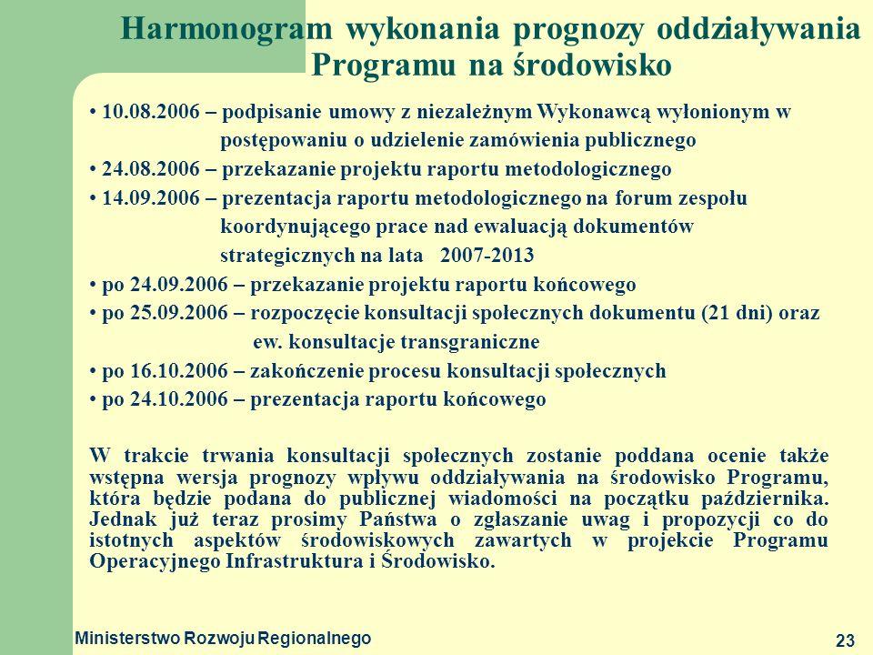 Harmonogram wykonania prognozy oddziaływania Programu na środowisko