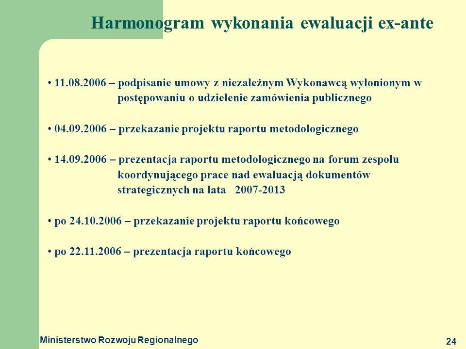 Harmonogram wykonania ewaluacji ex-ante