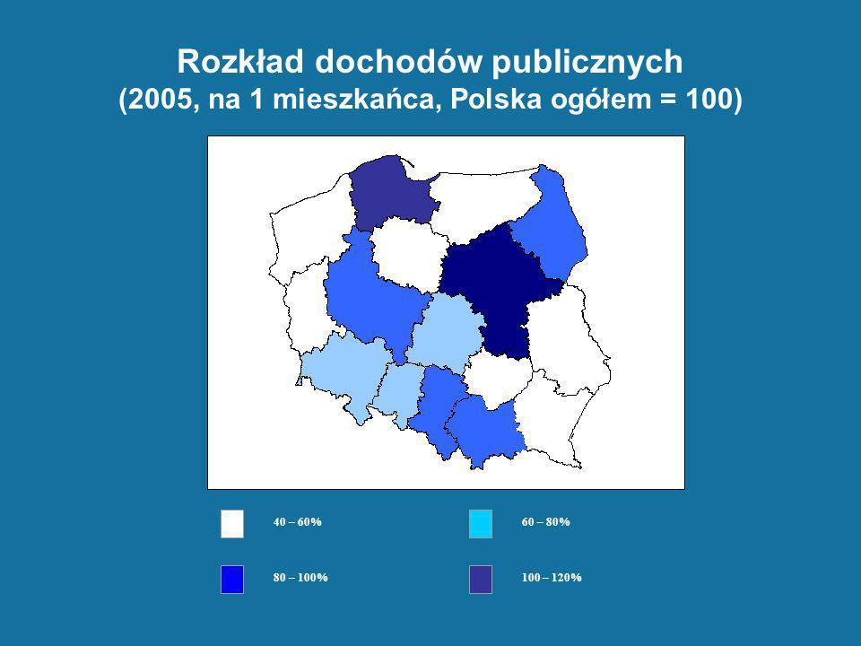 Rozkład dochodów publicznych