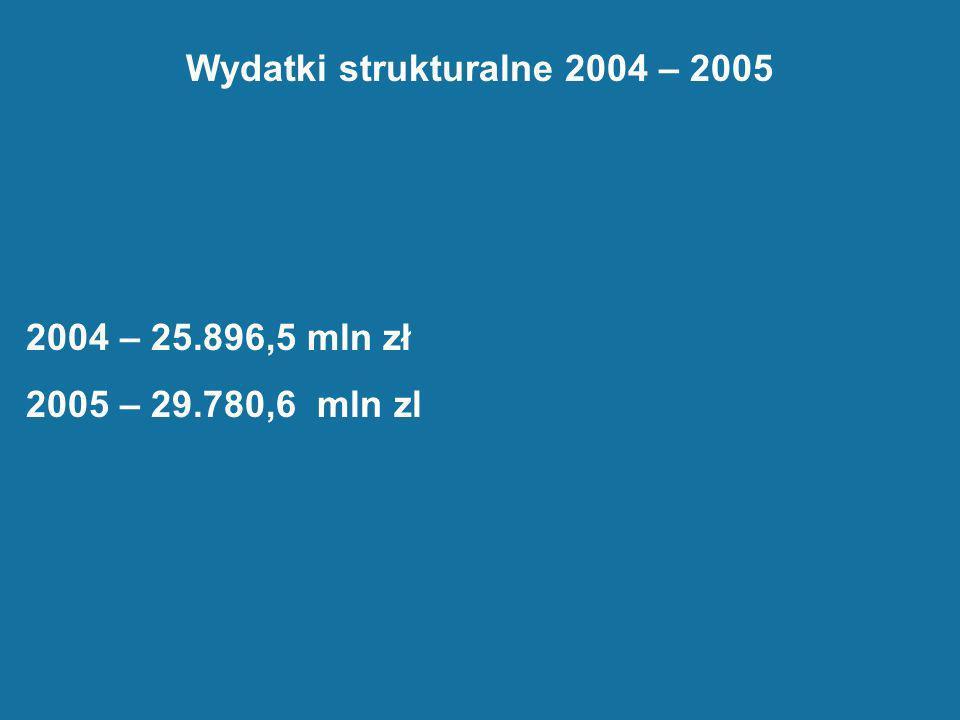 Wydatki strukturalne 2004 – 2005