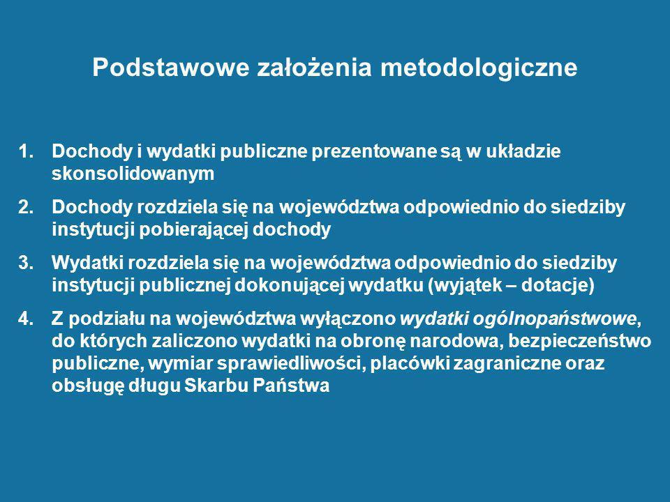 Podstawowe założenia metodologiczne
