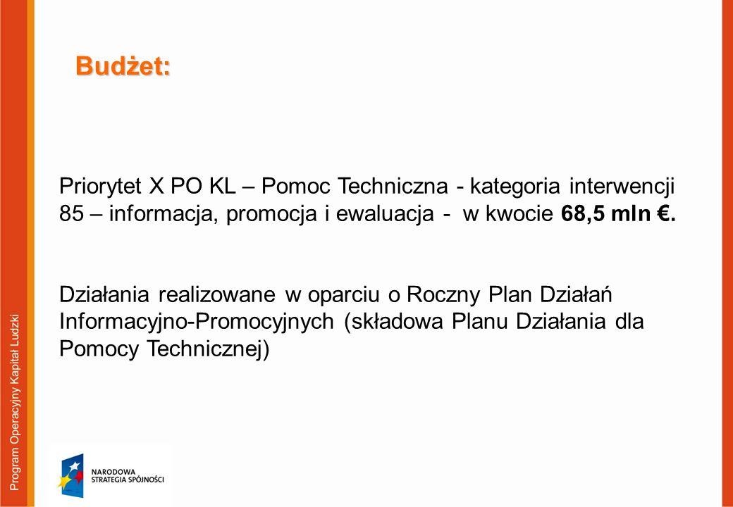 Budżet: Priorytet X PO KL – Pomoc Techniczna - kategoria interwencji 85 – informacja, promocja i ewaluacja - w kwocie 68,5 mln €.