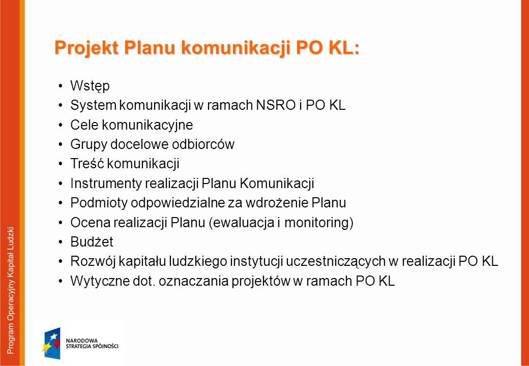 Projekt Planu komunikacji PO KL: