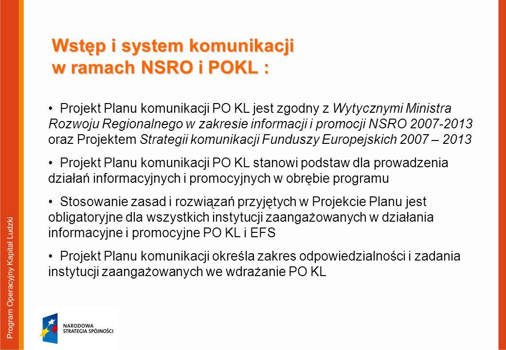 Wstęp i system komunikacji w ramach NSRO i POKL :