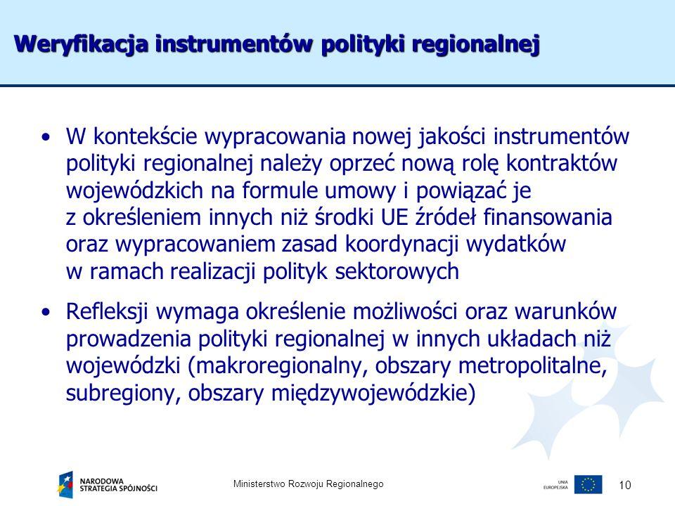 Weryfikacja instrumentów polityki regionalnej