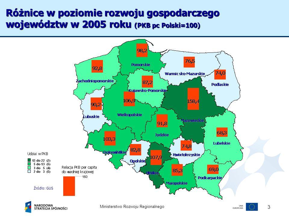 Różnice w poziomie rozwoju gospodarczego województw w 2005 roku (PKB pc Polski=100)