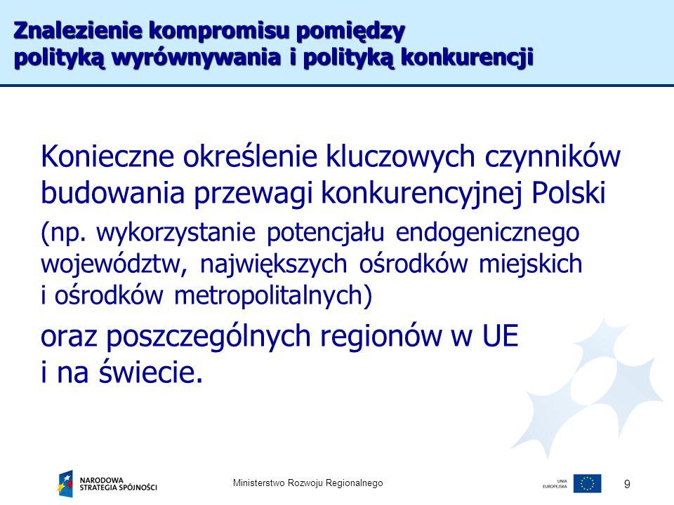 oraz poszczególnych regionów w UE i na świecie.