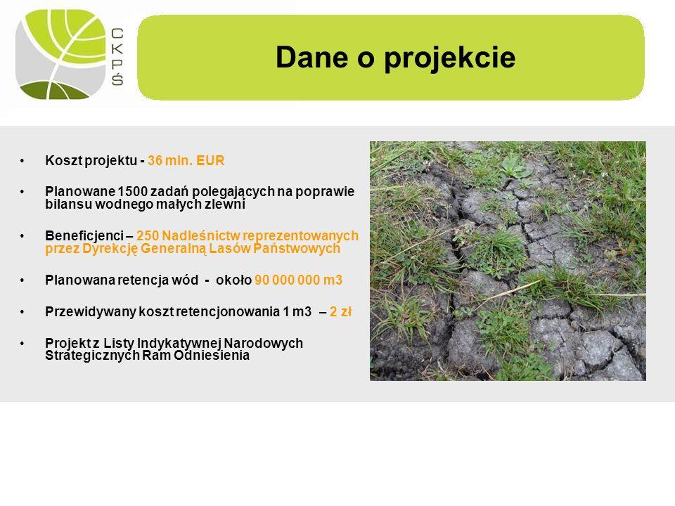 Dane o projekcie Koszt projektu - 36 mln. EUR
