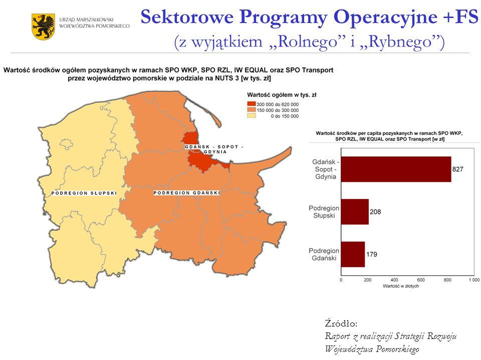 """Sektorowe Programy Operacyjne +FS (z wyjątkiem """"Rolnego i """"Rybnego )"""