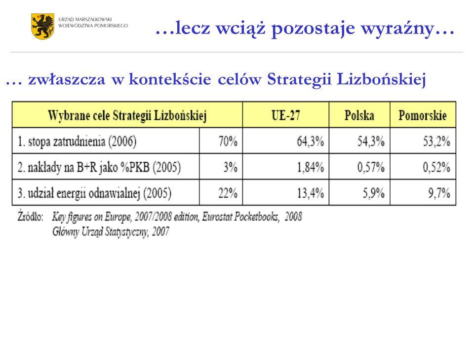 … zwłaszcza w kontekście celów Strategii Lizbońskiej