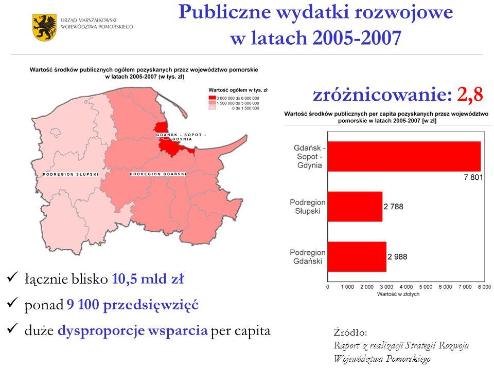 Publiczne wydatki rozwojowe w latach 2005-2007