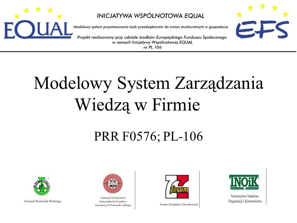 Modelowy System Zarządzania Wiedzą w Firmie