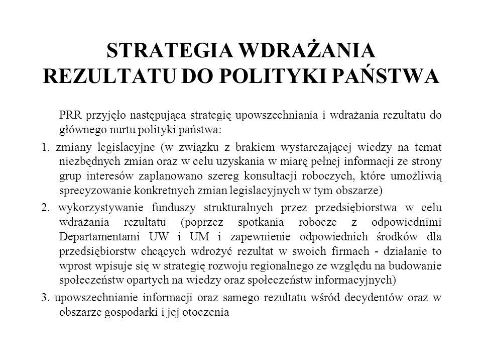 STRATEGIA WDRAŻANIA REZULTATU DO POLITYKI PAŃSTWA