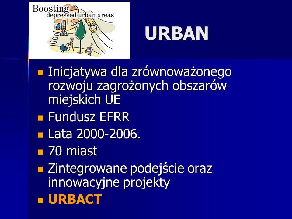 URBAN Inicjatywa dla zrównoważonego rozwoju zagrożonych obszarów miejskich UE. Fundusz EFRR. Lata 2000-2006.