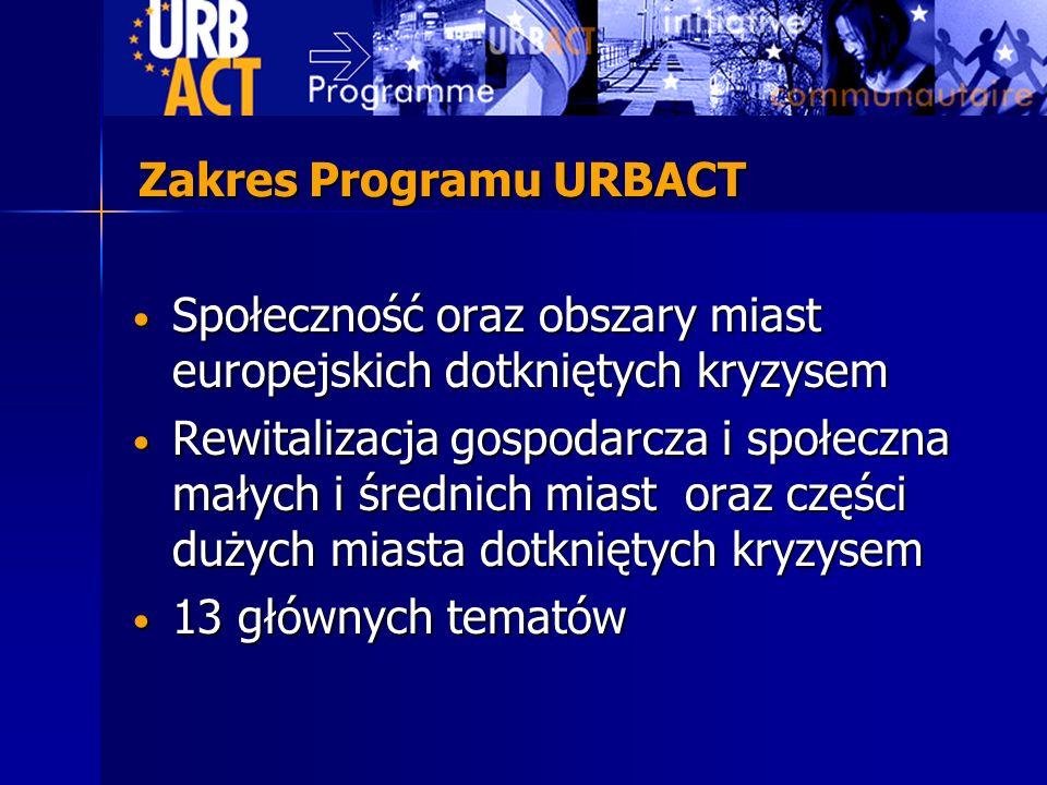 Zakres Programu URBACT