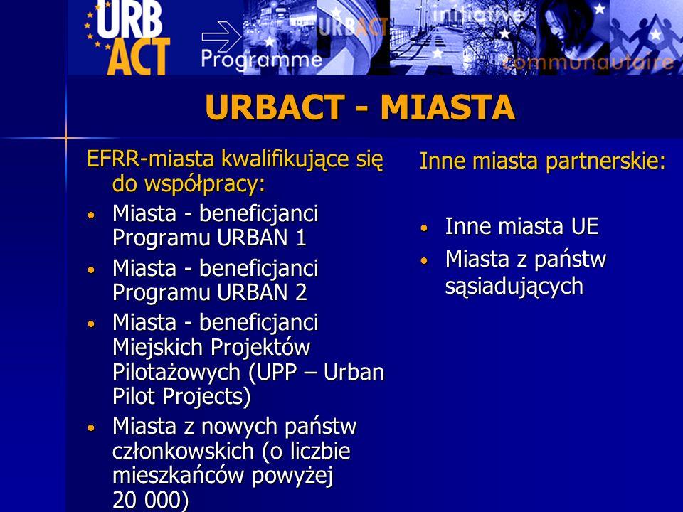 URBACT - MIASTA EFRR-miasta kwalifikujące się do współpracy: