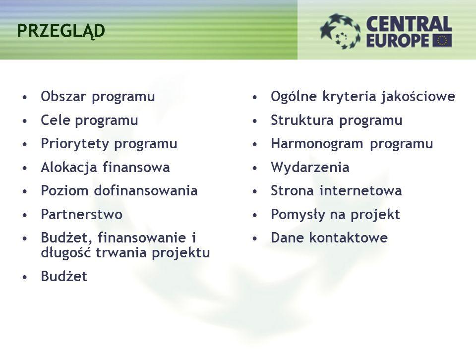 PRZEGLĄD Obszar programu Cele programu Priorytety programu