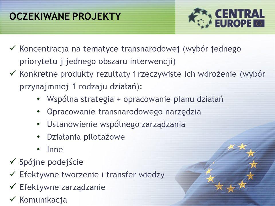 OCZEKIWANE PROJEKTY Koncentracja na tematyce transnarodowej (wybór jednego priorytetu j jednego obszaru interwencji)