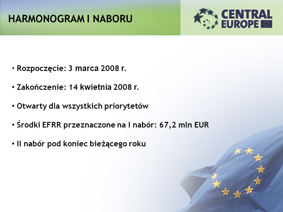 HARMONOGRAM I NABORU Rozpoczęcie: 3 marca 2008 r.