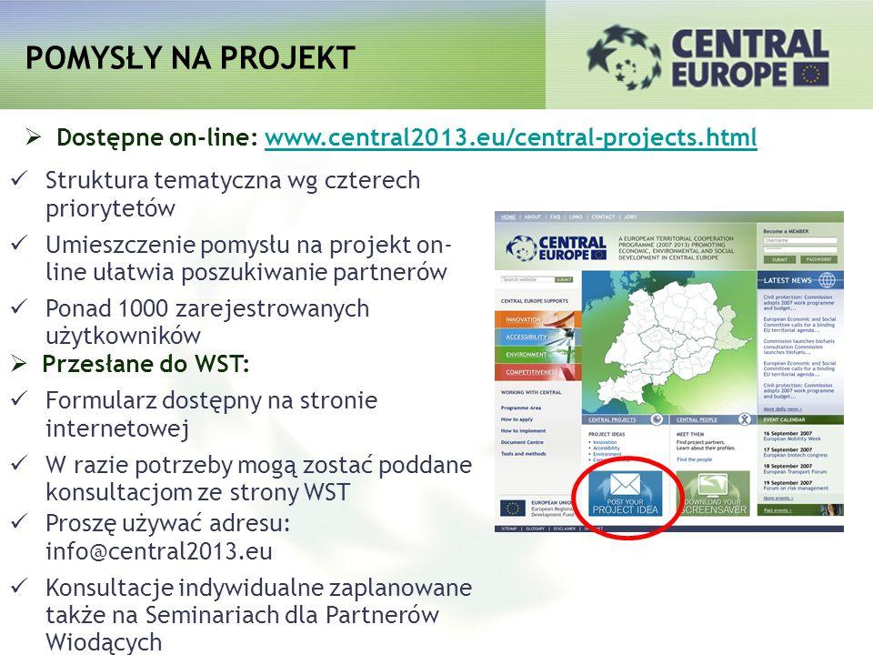 POMYSŁY NA PROJEKT Dostępne on-line: www.central2013.eu/central-projects.html. Struktura tematyczna wg czterech priorytetów.