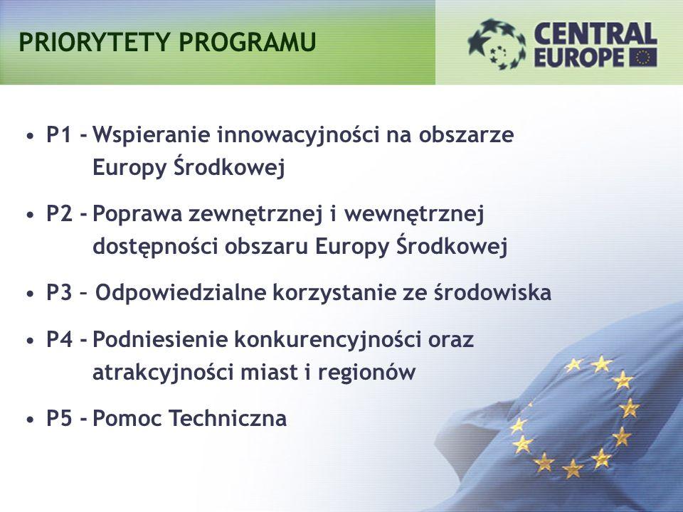 PRIORYTETY PROGRAMU P1 - Wspieranie innowacyjności na obszarze Europy Środkowej.