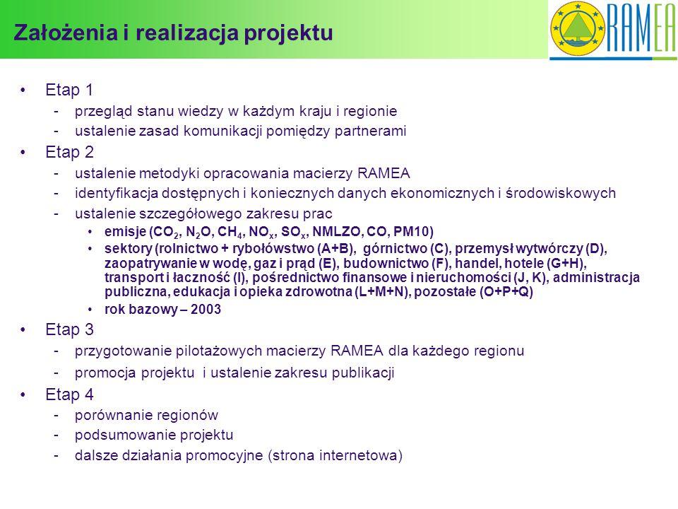 Założenia i realizacja projektu