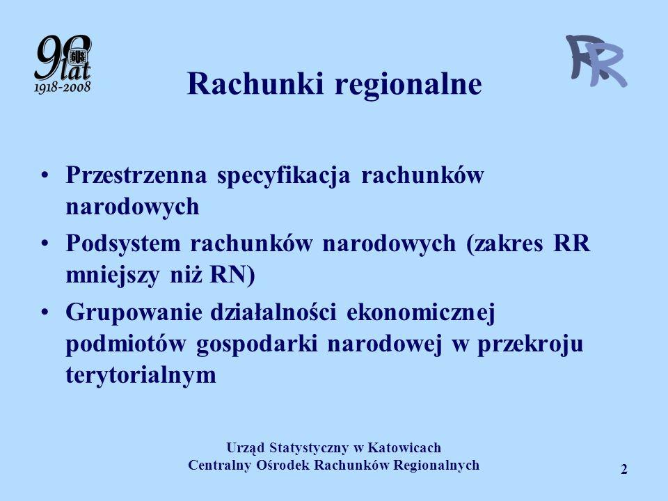 Rachunki regionalne Przestrzenna specyfikacja rachunków narodowych