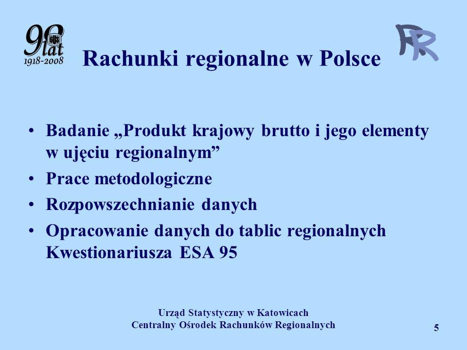Rachunki regionalne w Polsce